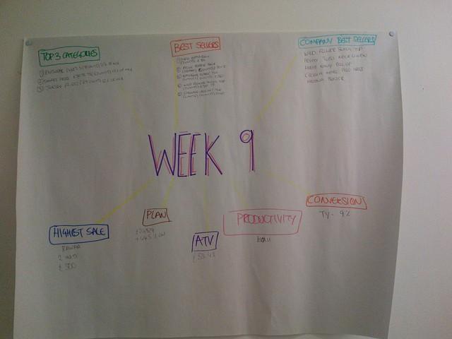 Weekly Info - Week 10