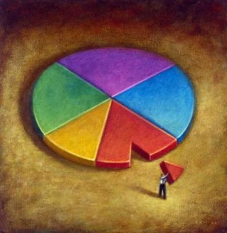 Inician las operaciones estadísticas comparativas a escala global.