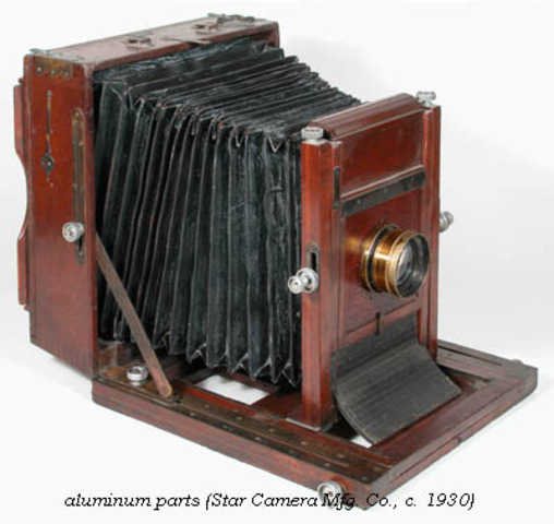 The Brownie Folding Camera was Invented