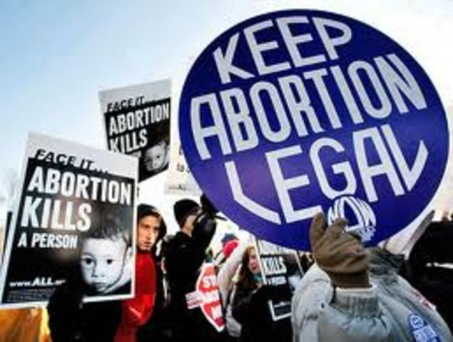 Abortion Legalized in U.S