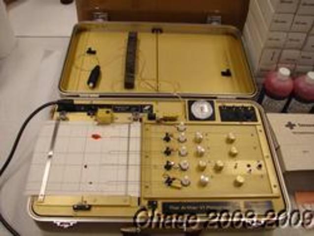 Lie Detector (Polygraph)