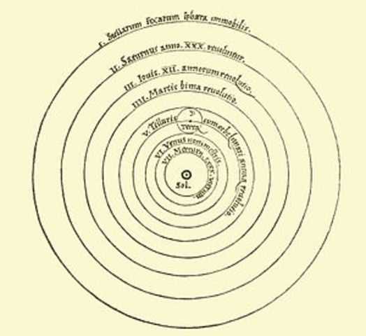 Copernicus Presents the Heliocentric Theroy