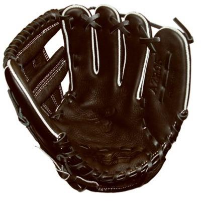 Baseball Gloves timeline