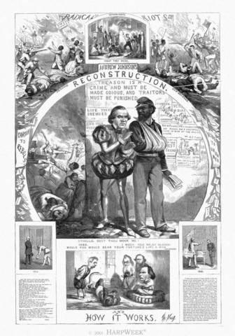 Civil Rights Act of 1866 & The Thirteenth Amendment