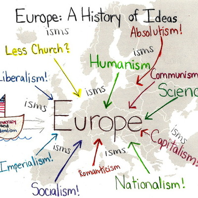 The Birth and Interrelation of the Many European -Isms timeline