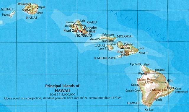 Devolution Hawaii/US