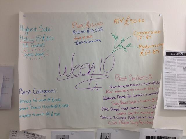 Weekly Info - Week 11