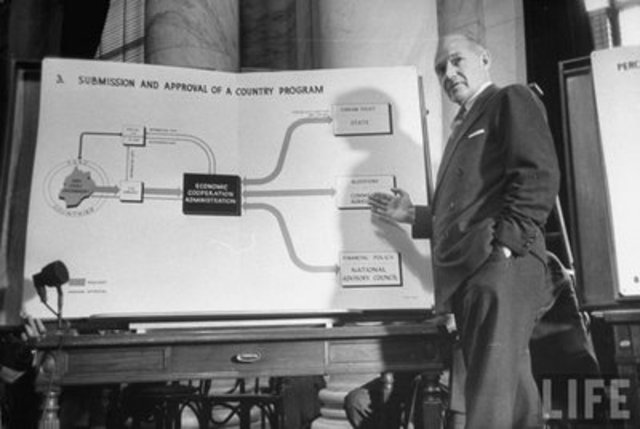 Formulación del Plan Marshall
