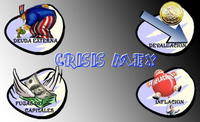 """Se desencadena la crisis de la deuda en México, inicia la """"década perdida"""" en América Latina; u  periodo marcado por las crisis y la entrada de practicas neoliberales en las zonas del continente."""