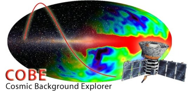 The COBE satellite shows, as predicted, that the cosmic microwave back-ground is the remant heat of the early universe--at a temperature of 2.726 degrees above absolute zero.