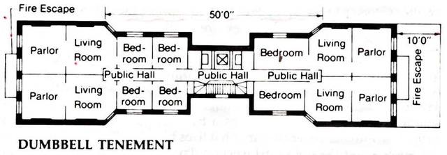New York State Tenemenet House Act passed