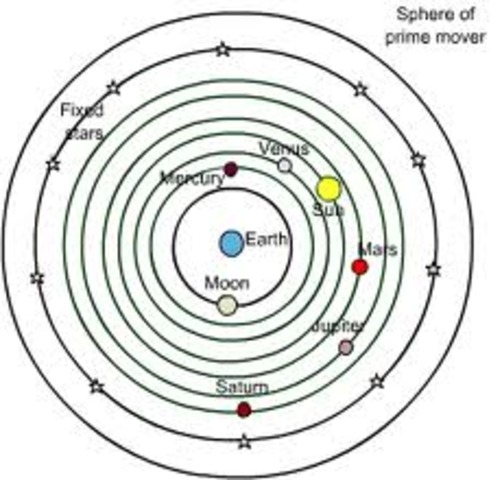 Prolemy proposes a geocentric universe in which the sun, moon and other planets revolve around the Earth in a complicated system of circular orbits