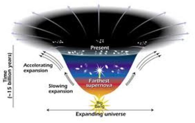 Research teams from the US and Australia independently show that the universe is expanding at a constantly increasing rate