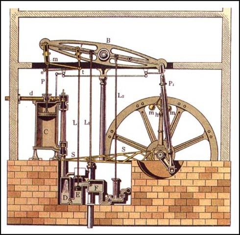 James watt invents a steam engine to drive machinery