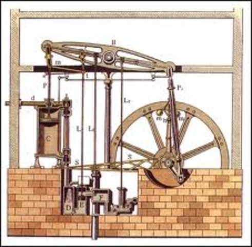 James Watts invents a steam engine to drive machinery