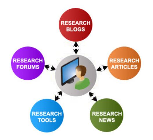EDUC 500(951) Research Methodologies