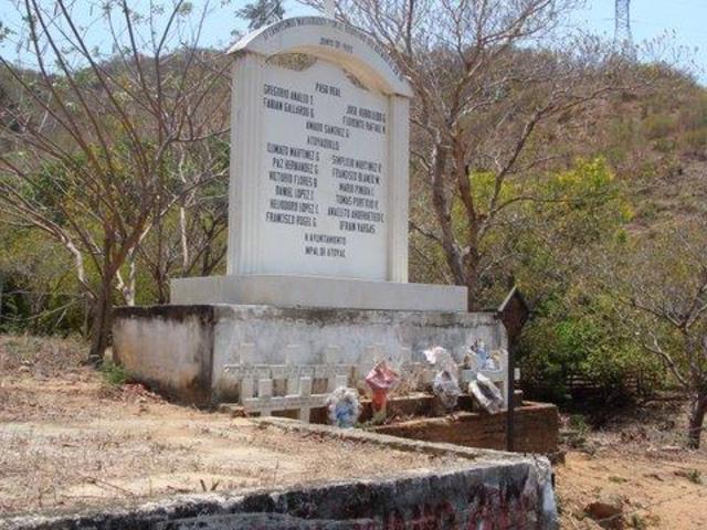 The Aguas Blancas Massacre