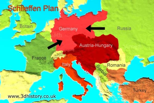 Germany Declares war on France. The Western Front