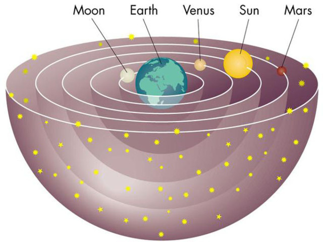 Ptolemy invented the concentric system