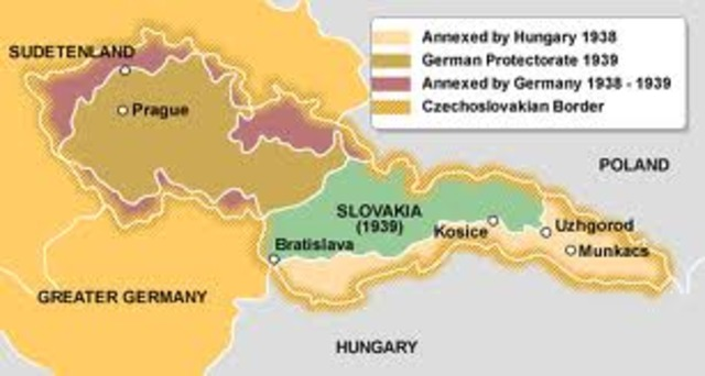 Hitlers  Annexation of Czech