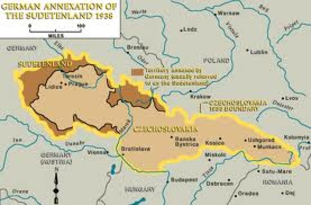 Germany's Annexation of the Sudetenland