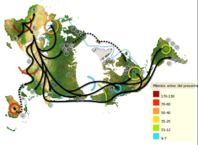 Migraciones prehistóricas de Homo sapiens