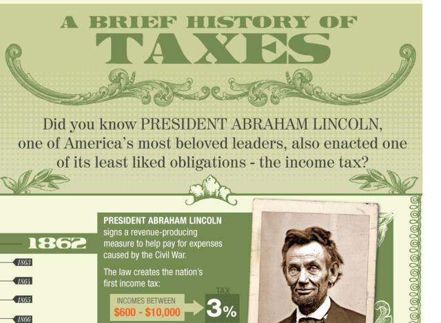 1st income tax 1862