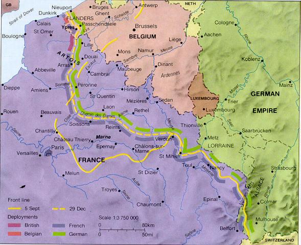 Western Front Battles