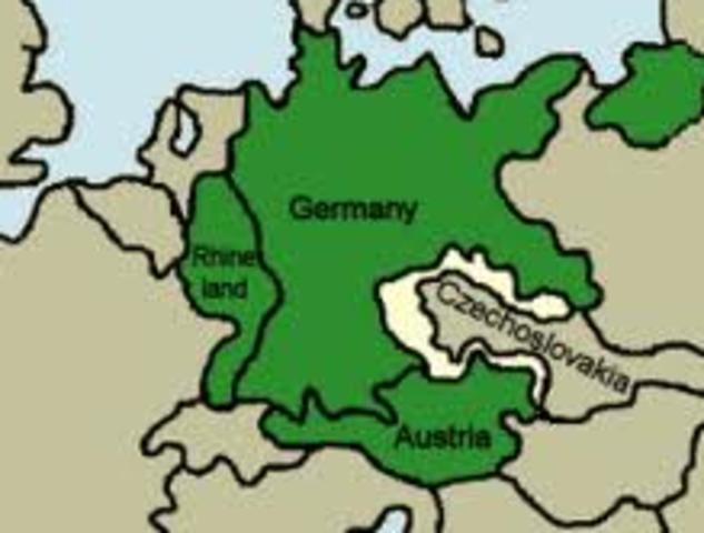 Annexation of Sudetenland