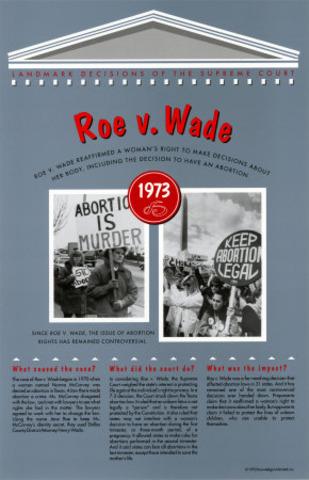 Supreme Court Decides Roe vs. Wade