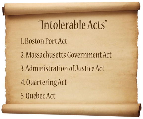 Intolerable Acts, Continental Congress, Rhode Island