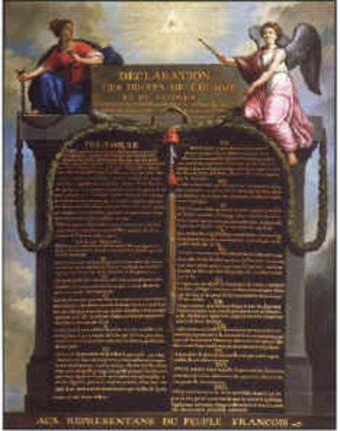 The declaration of rights of man!!