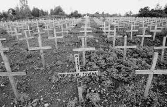 World Events: Rwanda Genocide