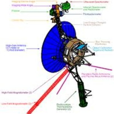 Voyager 1 and 2 timeline