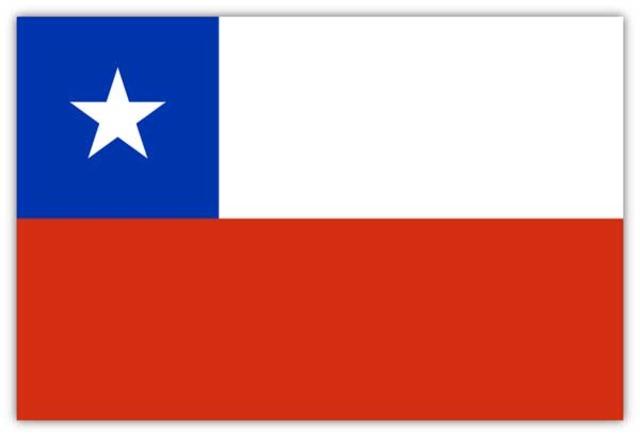 Chile becomes democratic