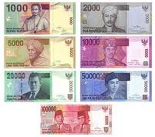 Indonesian Rupiah plummets in value (economic crisis)
