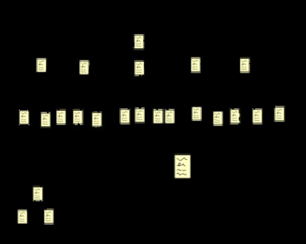 Domain name addressing system