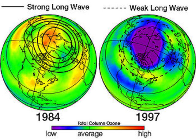 World Events : Hole in the Ozone Layer