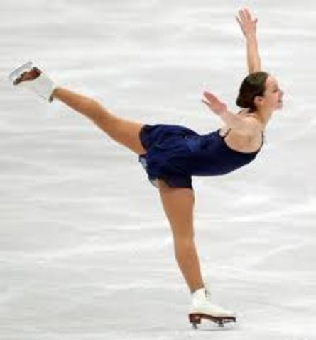 Sports and Music: Figure Skating