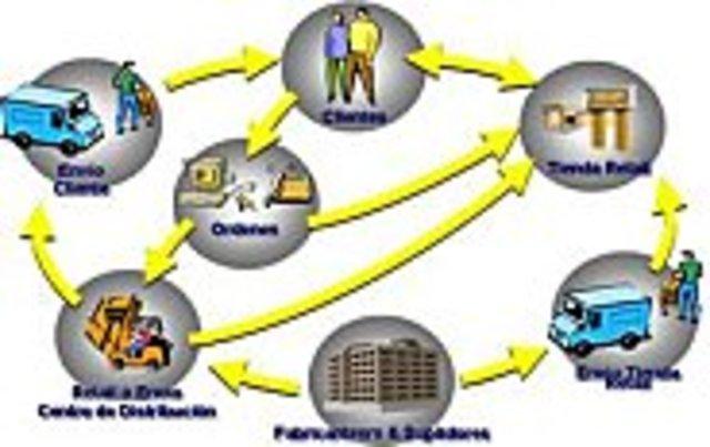 planeación estratégica de las organizaciones