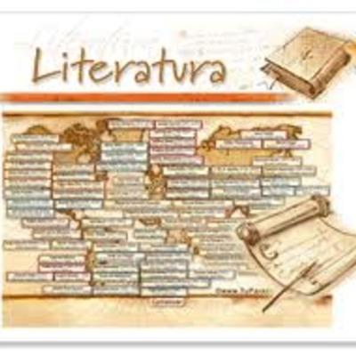 Línea del tiempo literaria timeline