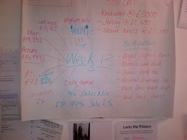Weekly Info - Week 14