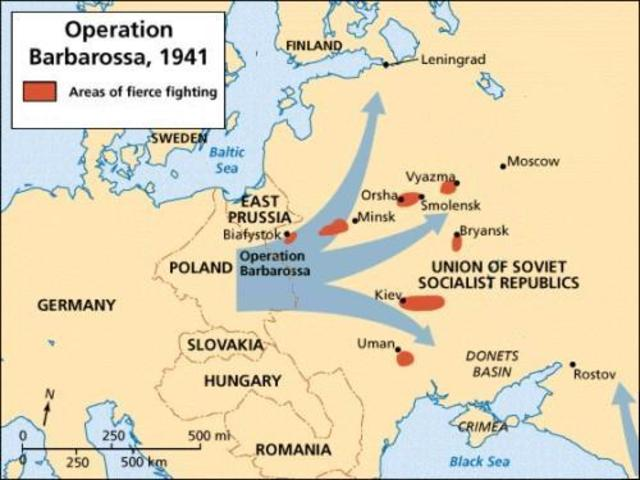 Operation Barbarossa is in Action