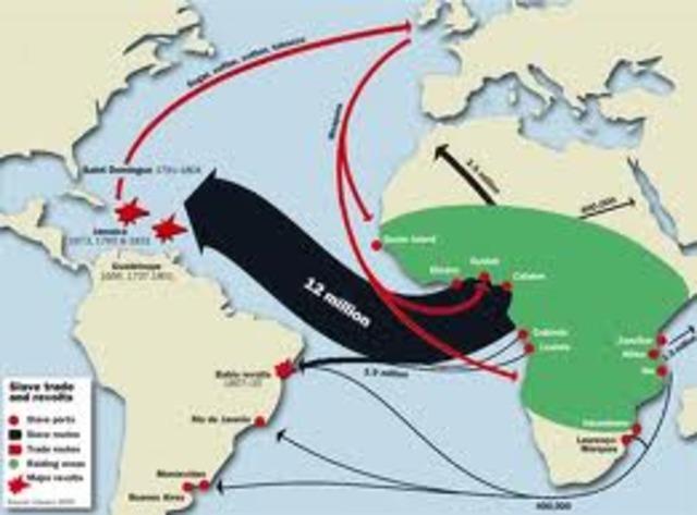 End of Atlantic Slave Trade