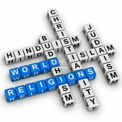 Religion Start Times timeline