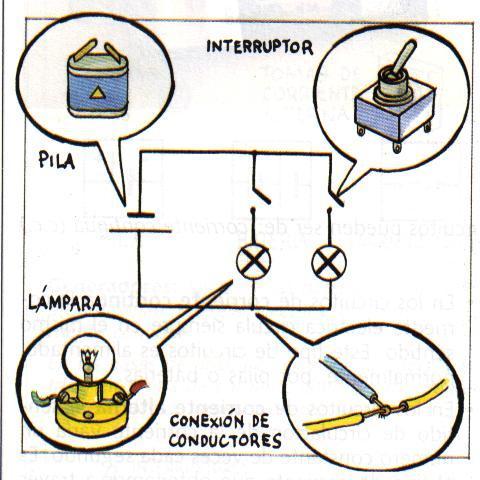 1971 primer microprosesador