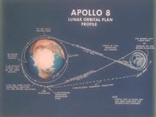 Apollo 8 Orbits Moon
