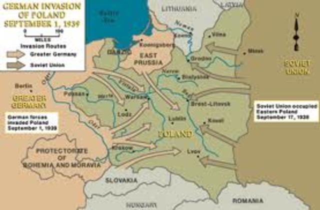Hitler's suprise attack on Poland
