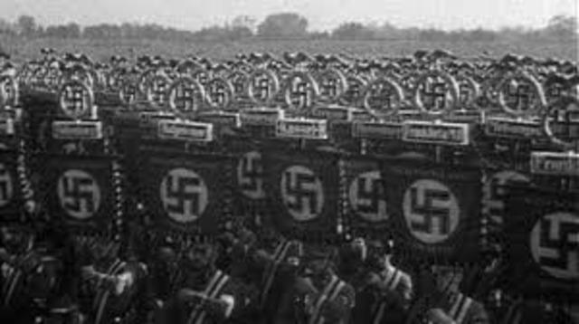 German invasion of Czech.