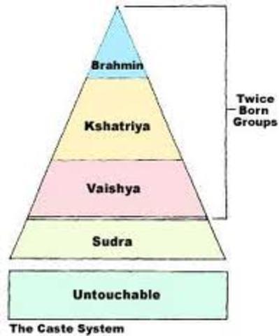 Ancient India BC
